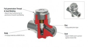 Seal Welding Lift Check Valve-1